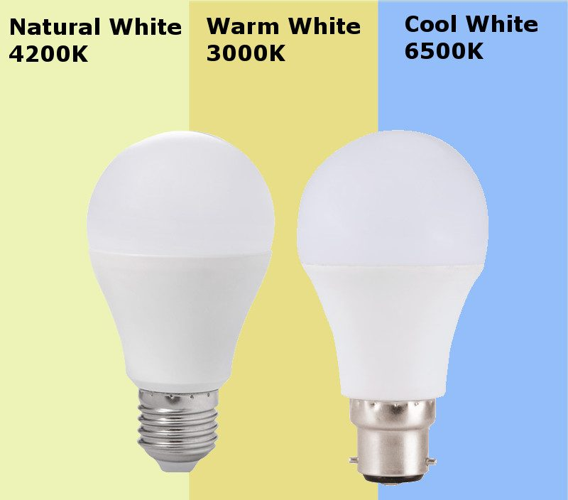 Outside Lights Daylight Or Soft White: What Are Warm White, Soft White, Cool White, And Daylight